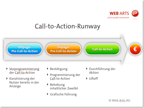 Call-to-Action-Runway