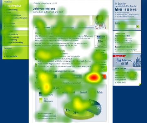 Landing-Page-Heatmap Optimiert