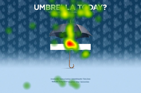 Umbrella Today? Heatmap
