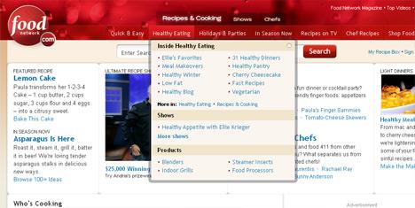 Beispiel für das richtige Timing (Foodnetwork.com)