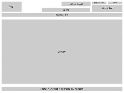 Conversion Design Patterns (horizontale Navigation)