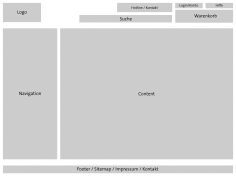 Conversion Design Patterns (vertikale Navigation)