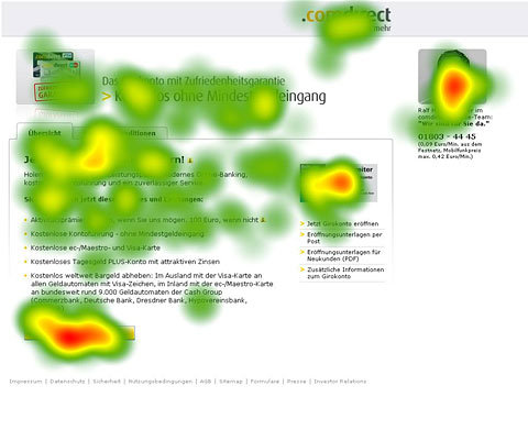 Heatmap comdirect