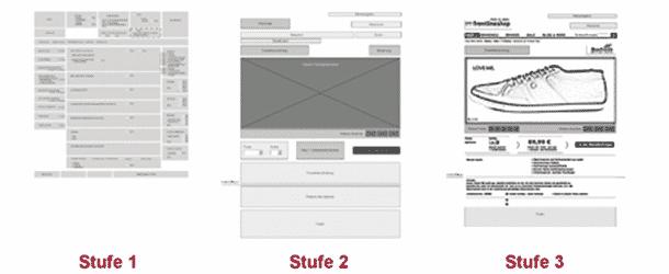 Die Niehaus Wireframe-Technik - Methoden zur Konversionsoptimierung von Neuprojekten