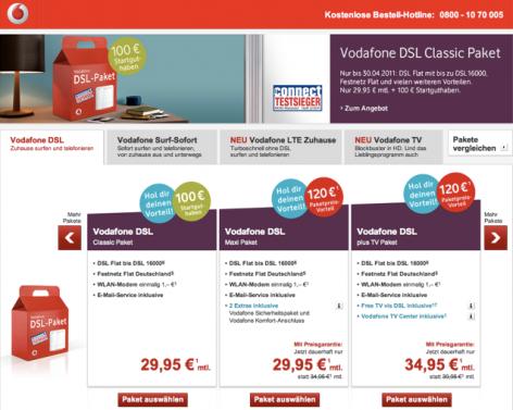 Vergleichbarkeit im Onlinehandel - Vodafon