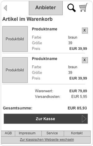 Mobile Commerce Pattern - Warenkorb