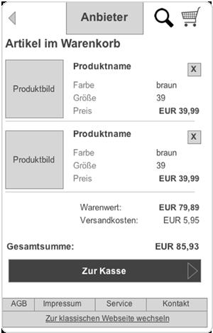 Mobile Commerce Pattern - Warenkorb