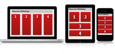 Responsive Webdesign Content