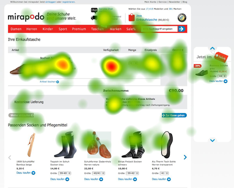 Eyetracking-Test Heatmap - Mirapodo Warenkorb