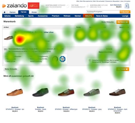Eyetracking-Test Heatmap - Zalando Warenkorb