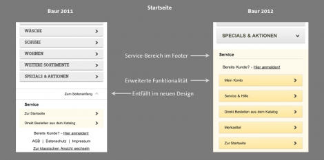Baur Mobile 2012 - Service