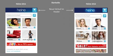 Heine Mobile Commerce Vergleich 2012