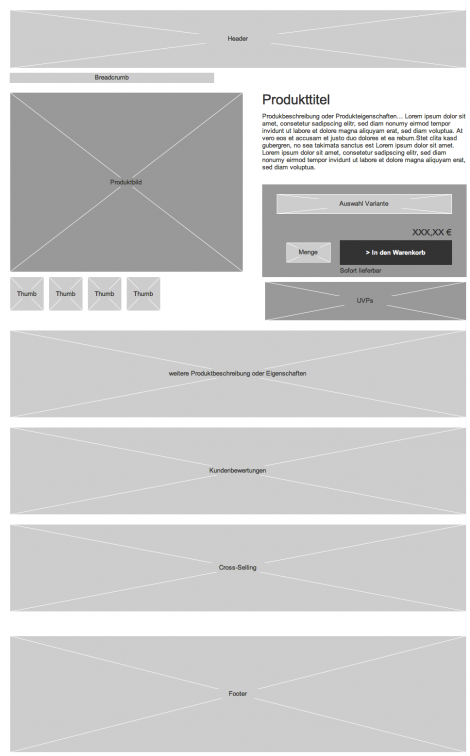 Produkt-Detailseite Conversion Design Pattern