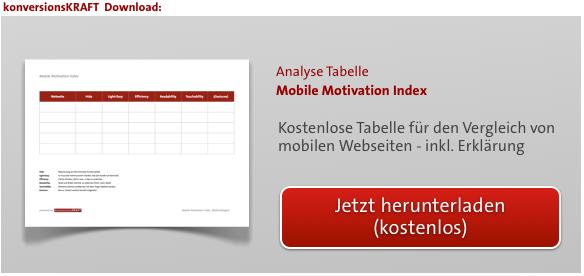 Mobile Motivation Index Download