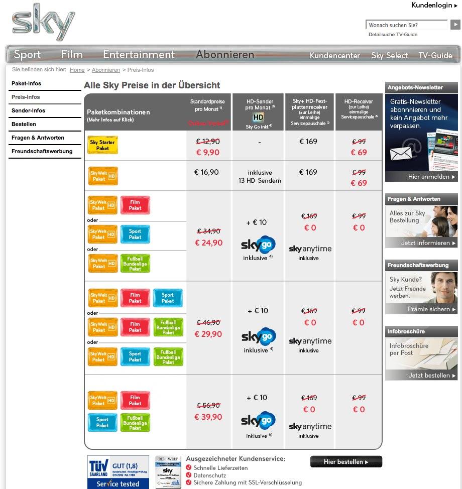 Sky Paket Preise
