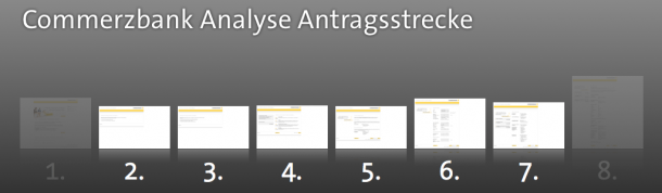 Commerzbank Analyse Antragsstrecke