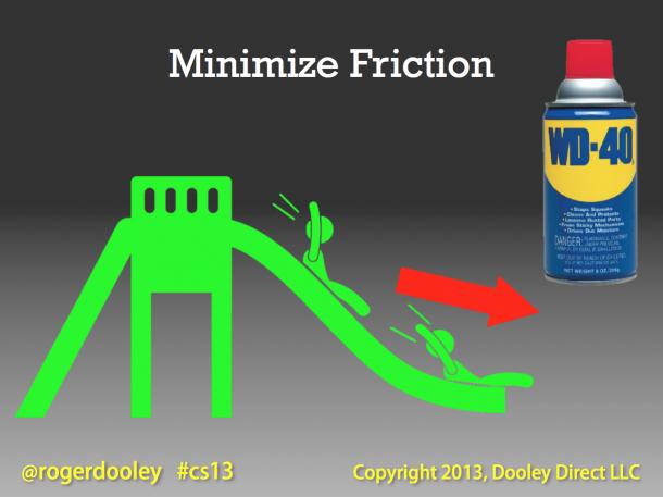 Rutschenmodell_Friction_Dooley