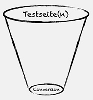 Testing-Funnel