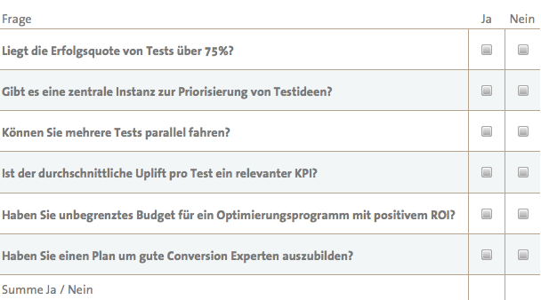 Conversion Checkliste