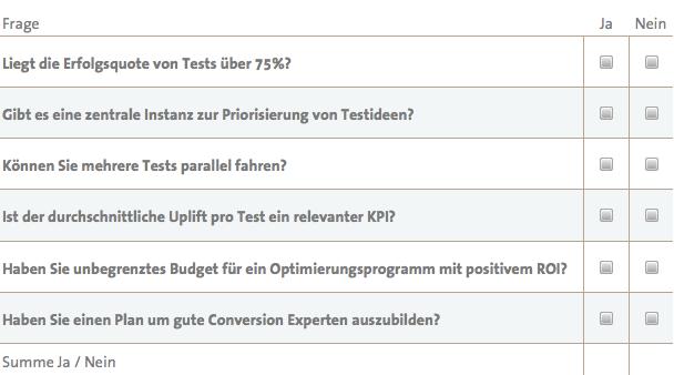 Conversion Checkliste