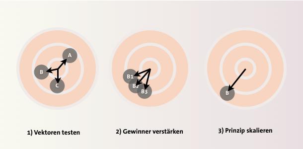 goldener-zirkel-3-2