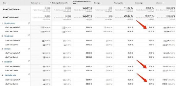 Ansicht Content-Seiten inkl. Test-Segmentierung