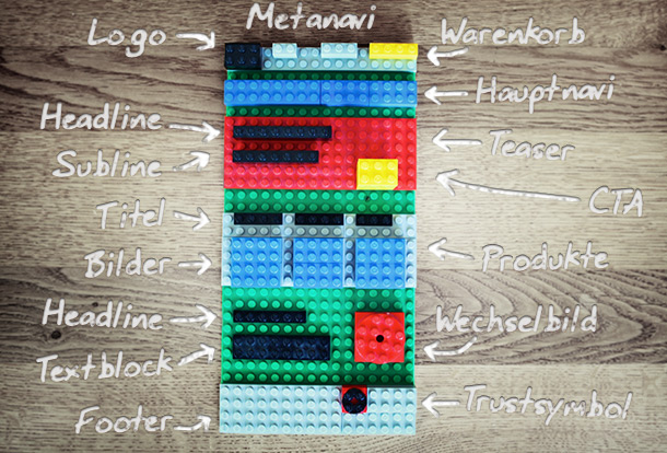 LEGO - Wireframing