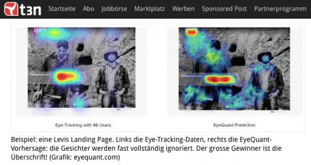 Eyetracking versus Simulation