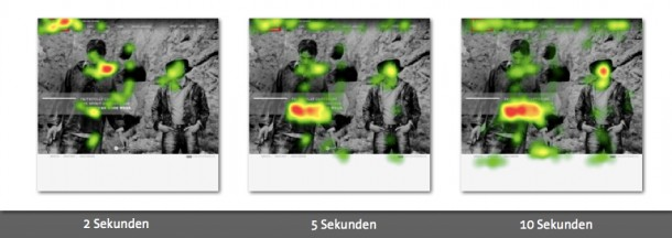 Eyetracking nach Zeit