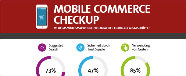 Infografik: Mobile Commerce Deutschland - die TOP 100 Shops im Benchmark