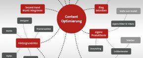 Uplift durch Content Optimierung - Kostenloses eBook