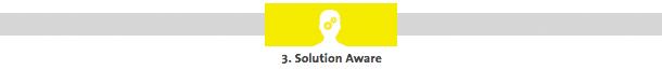 Solution Aware - Customer Journey