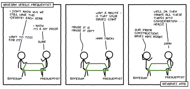 bayes-frenquentist