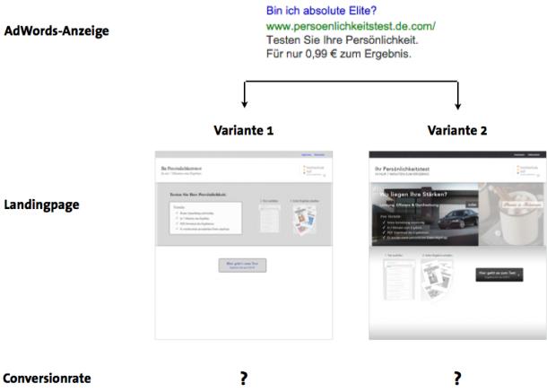 eBook_Neuro_SEA-Diagramm