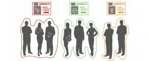 In 4 Schritten vom A/B-Test zur Personalisierung