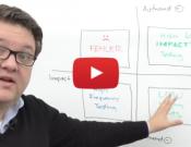 Conversion Whiteboard 3: 4 Felder A/B Testing