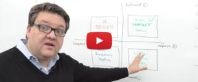 Conversion Whiteboard Episode 3: Das 4-Felder-Modell des A/B-Testings