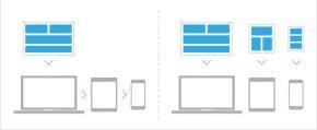 Strategische Entscheidungshilfe - Responsive vs. Adaptive Webdesign