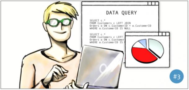 cro-team-data-scientist