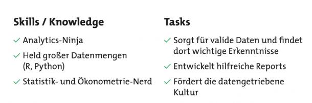 skills-data-scientist