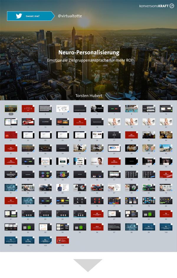 Vortrag Neuro Personalisierung - dmexco 2016