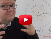 whiteboard-9-goldener-zirkel-der-conversion-optimierung