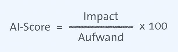 AI-Score - Hypothesen-Priorisierung