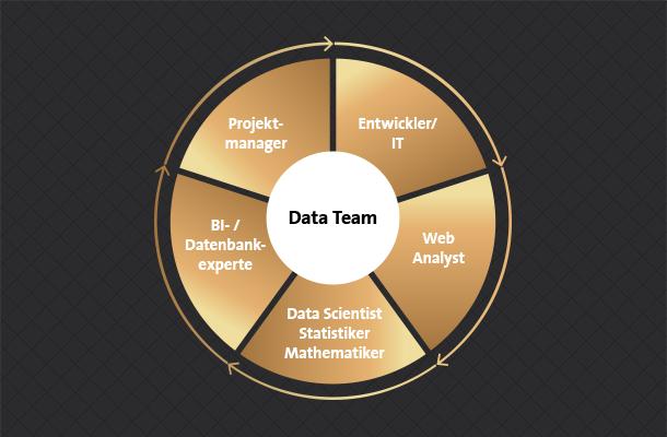 9_data-analytics-team