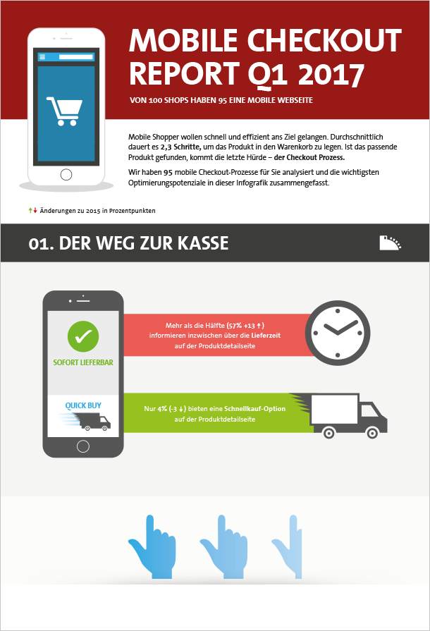 Mobile Checkout Infografik - Preview