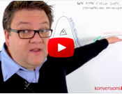 Conversion Whiteboard 13 Hype Cycle Andre Morys