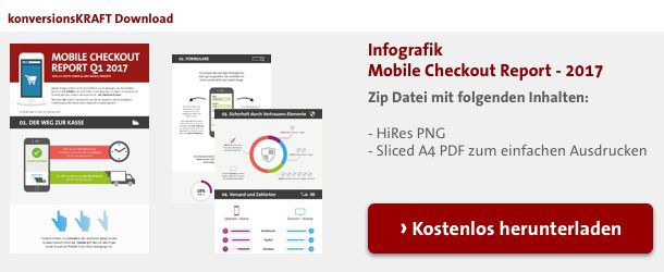 infografik-download Mobile Checkout Report
