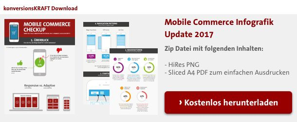 Download Mobile Inforgrafik