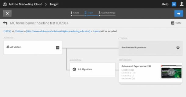 Adobe Target Setup