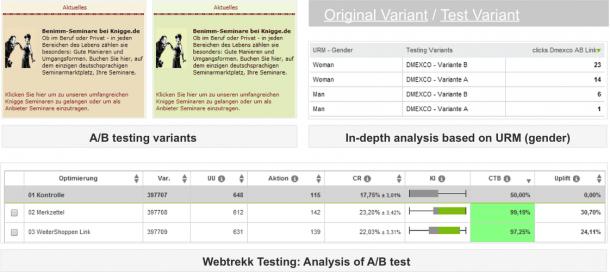 Webtrekk-Testing